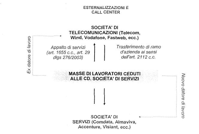 documenti intra camera it - /Leg17/resoconti/commissioni