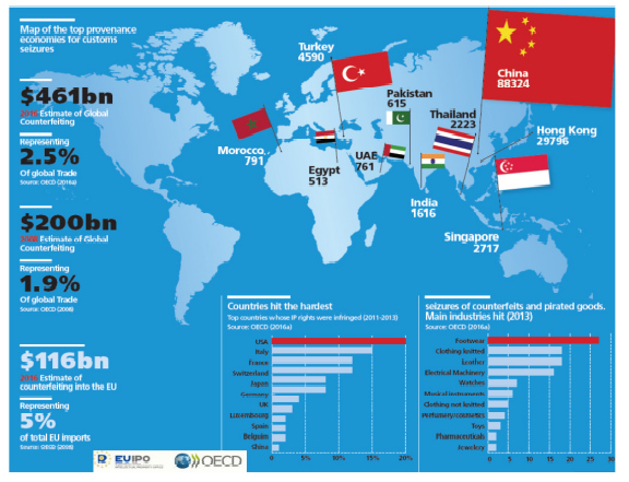 La tabella evidenzia la prevalenza assoluta della Cina come Paese di  provenienza 231edf21b77c