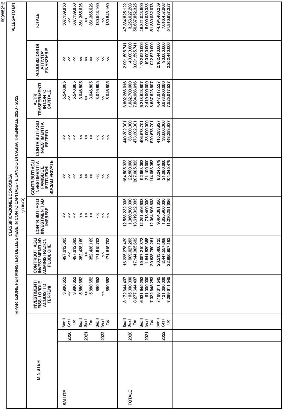 XVIII Legislatura Testi allegati all'ordine del giorno
